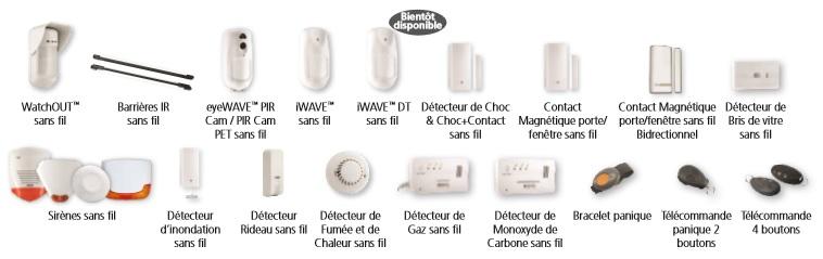 détecteurs radio